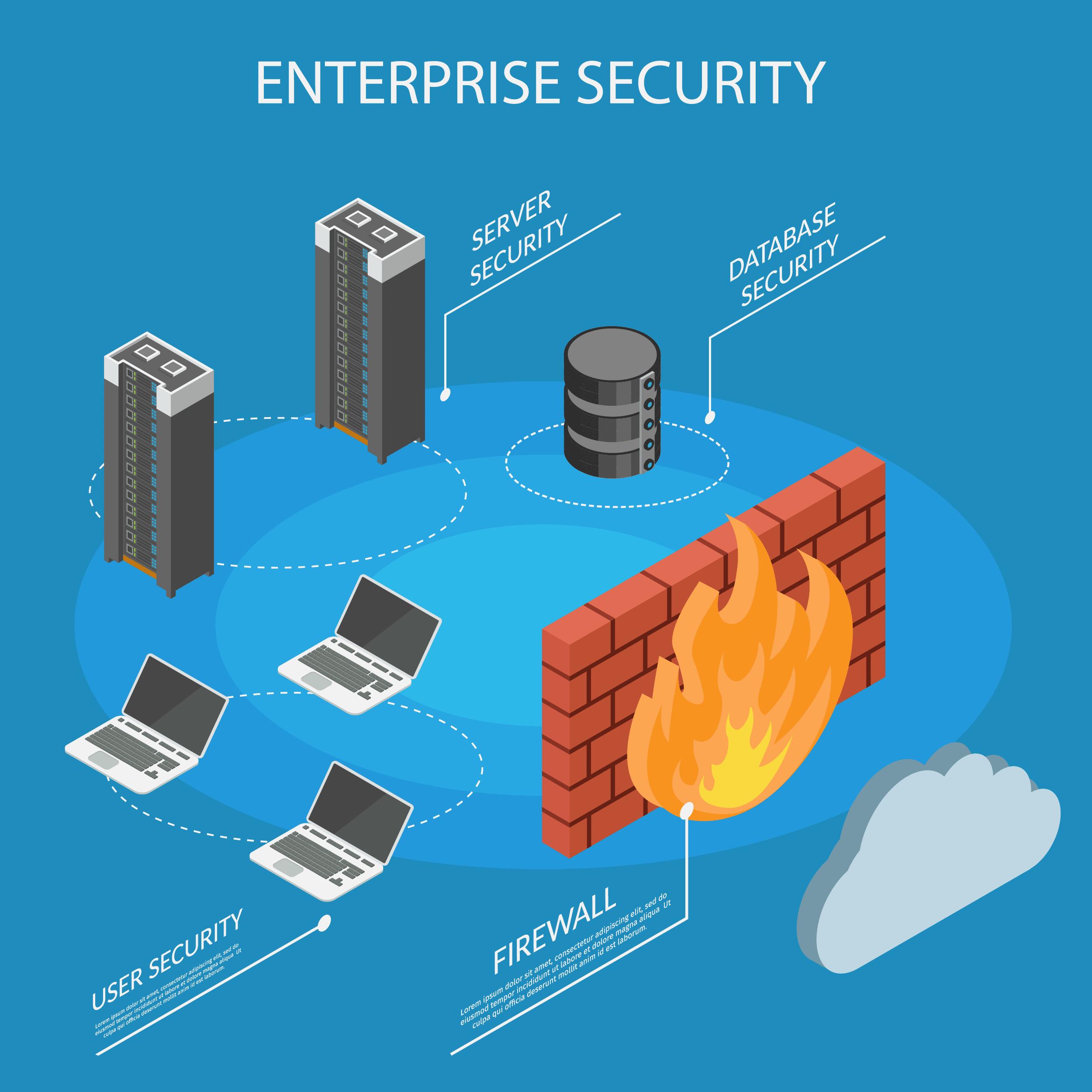 Cisco Firepower FTD NetFlow configuration