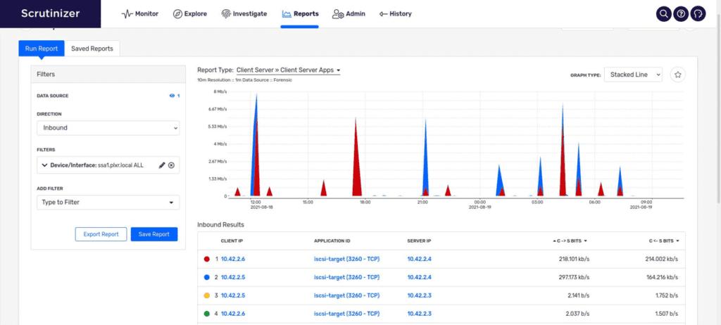 Scrutinizer Client Server Apps report