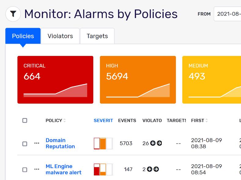 Plixer Scrutinizer: Alarms by policies
