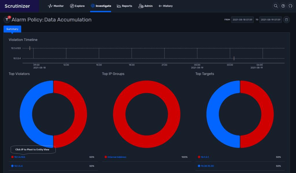 Show Me - Alarm Timeline, Violators, Network IP Segment, and Targets